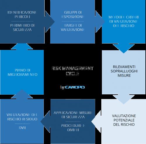 VR_Processi_12_transp